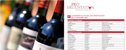 Choisir son vin facilement